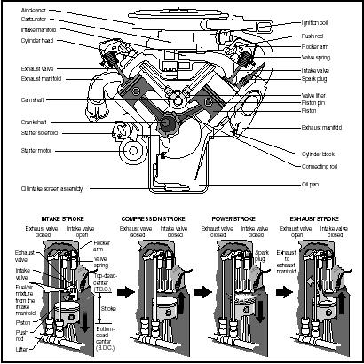 Parts 15 Important Parts of Internal Combustion Engine You Must Know