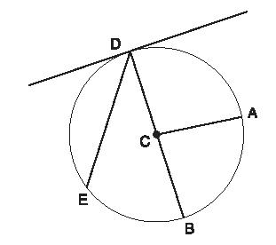 Figure 1. A circle. (Reproduced by permission of The Gale Group.)