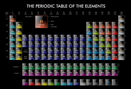 Alkaline earth metals humans body used water process plants alkaline earth metals 2900 urtaz Choice Image