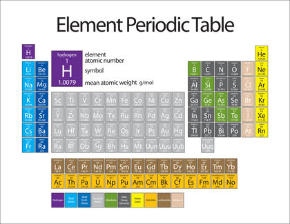 halogens - Periodic Table Halogens
