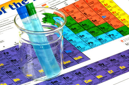 Periodic Table Of Elements How It Works 3123