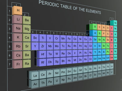 How It Works Transition Metals Two Numbering Systems For The